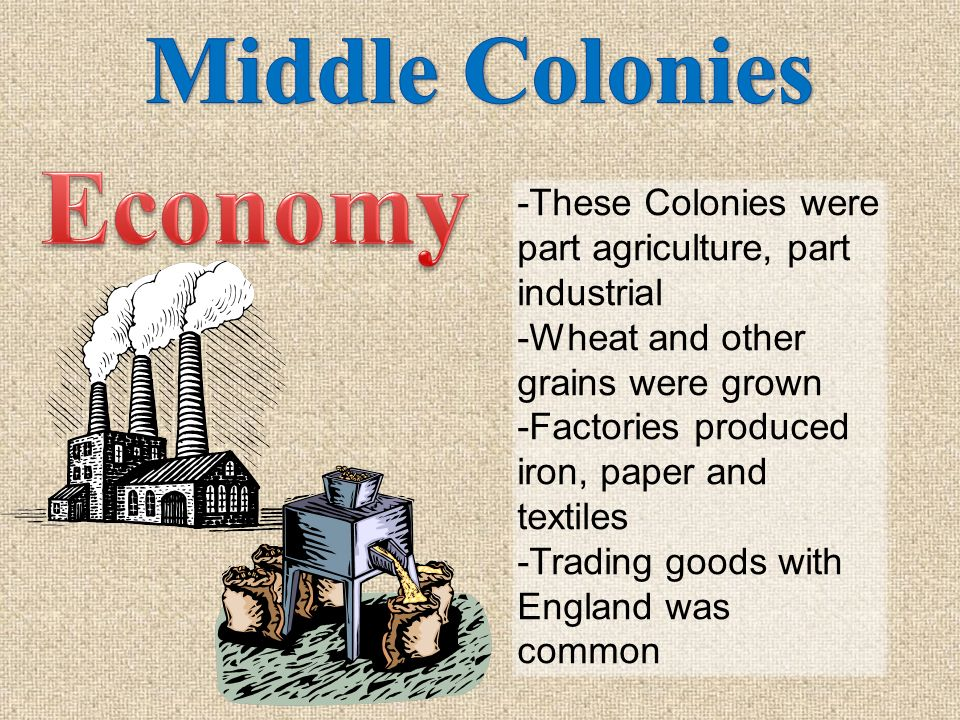 Economy Middle Colonies