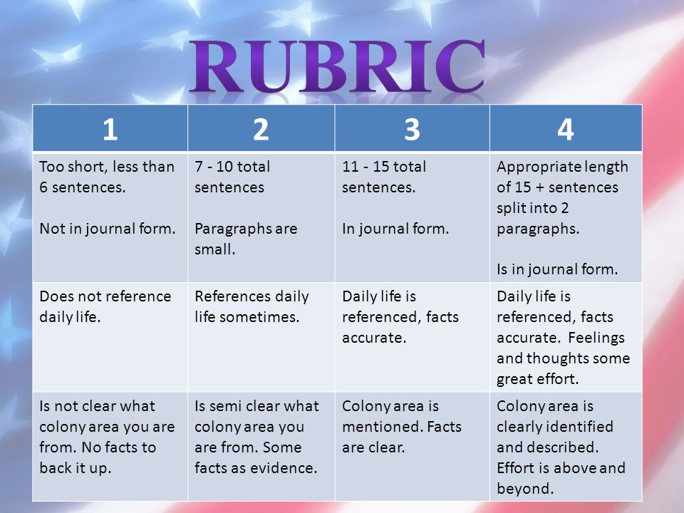 Rubric 1 2 3 4 Too short, less than 6 sentences. Not in journal form.