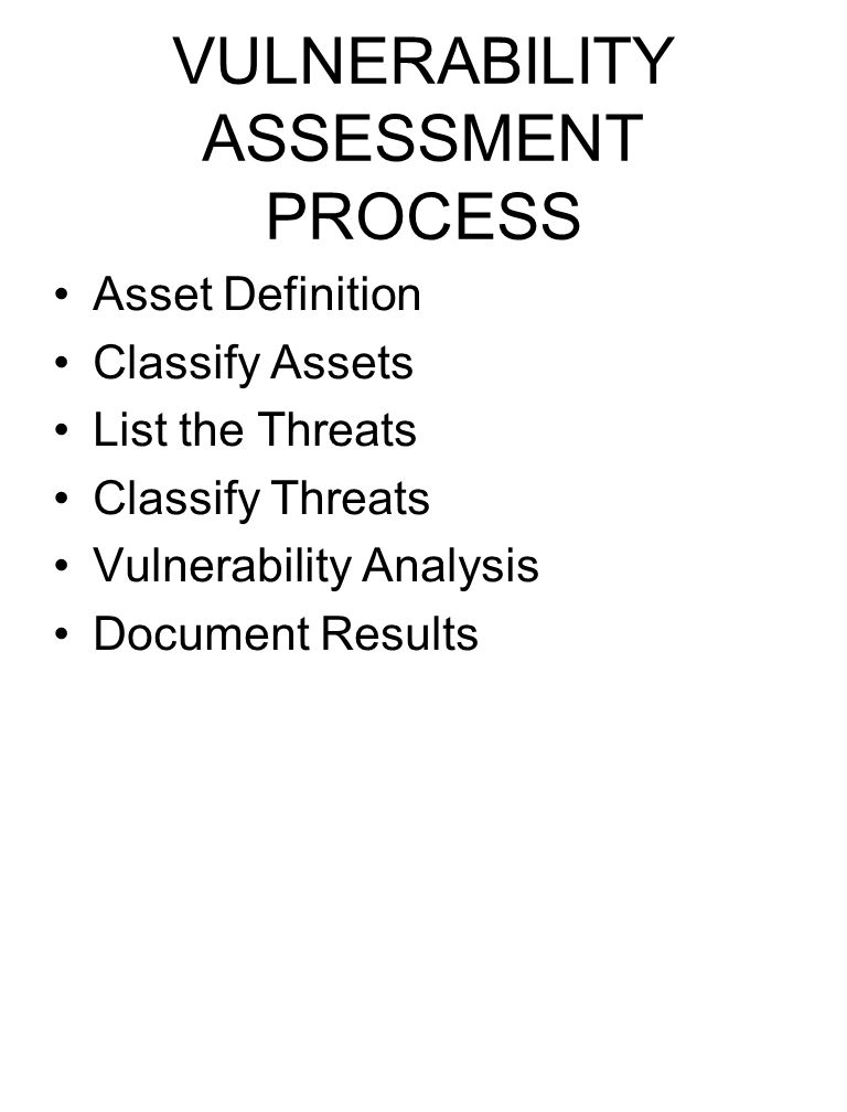 VULNERABILITY ASSESSMENT PROCESS