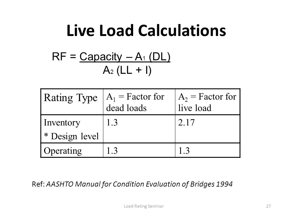 Live Load Calculations
