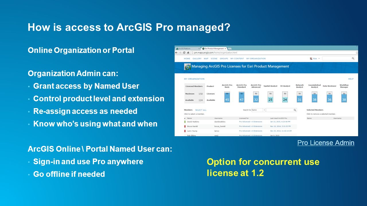 ArcGIS Pro: An Introduction - ppt download