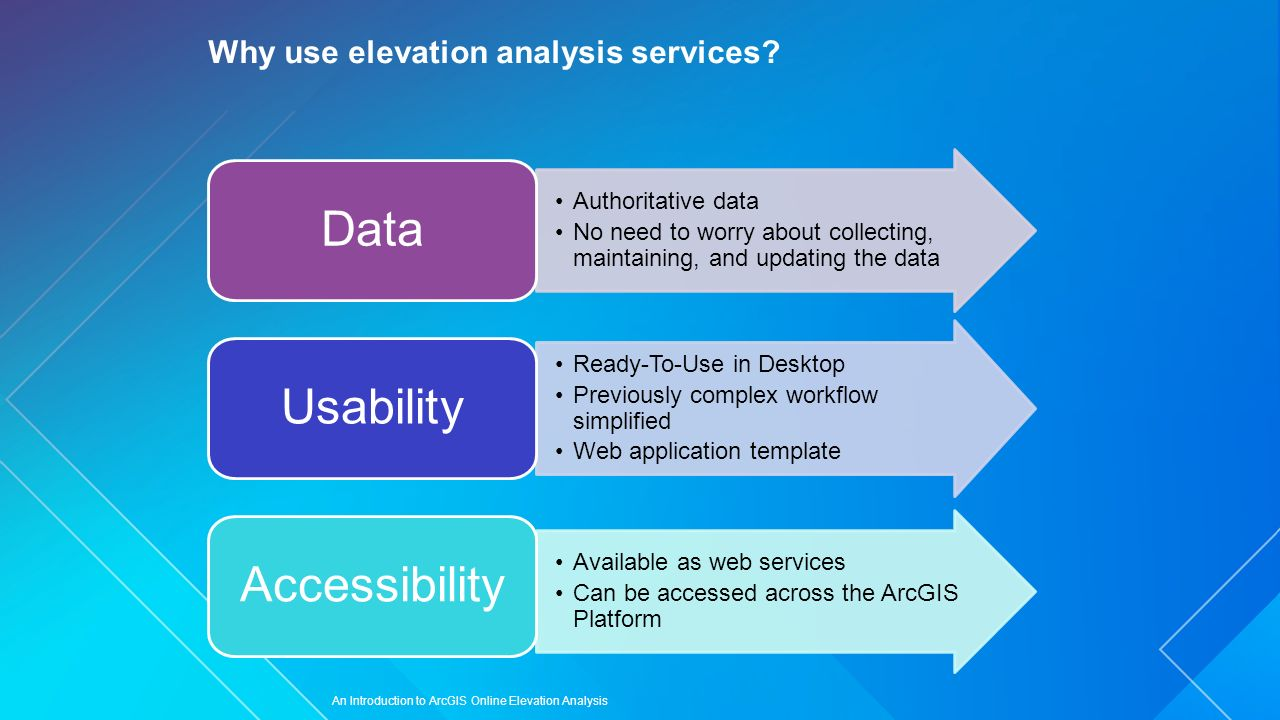 Leveraging ArcGIS Online Elevation and Hydrology Services - ppt download