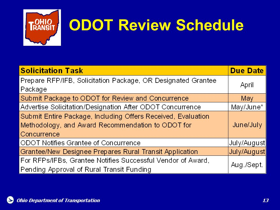 ODOT Review Schedule