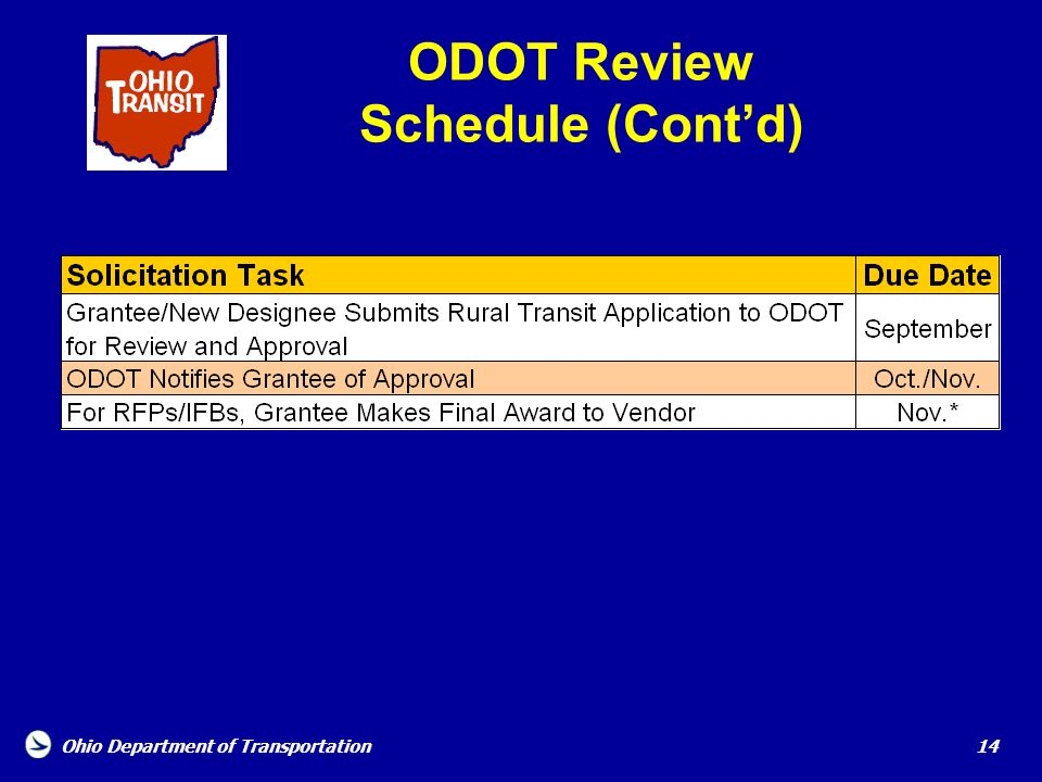 ODOT Review Schedule (Cont'd)