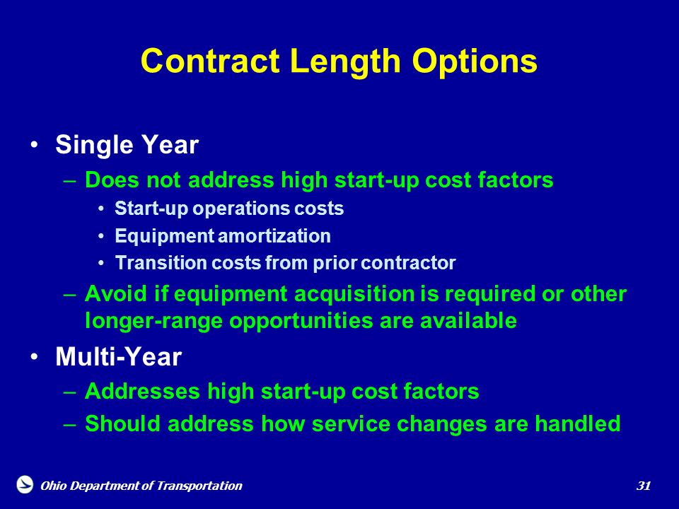 Contract Length Options