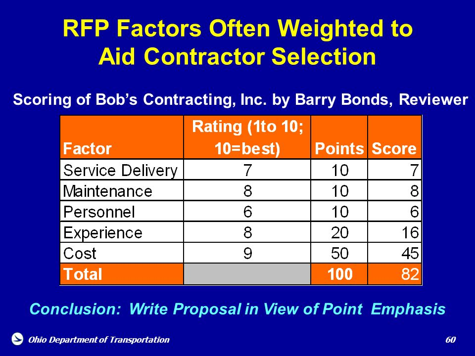RFP Factors Often Weighted to Aid Contractor Selection