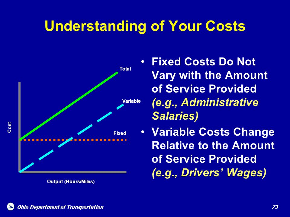 Understanding of Your Costs