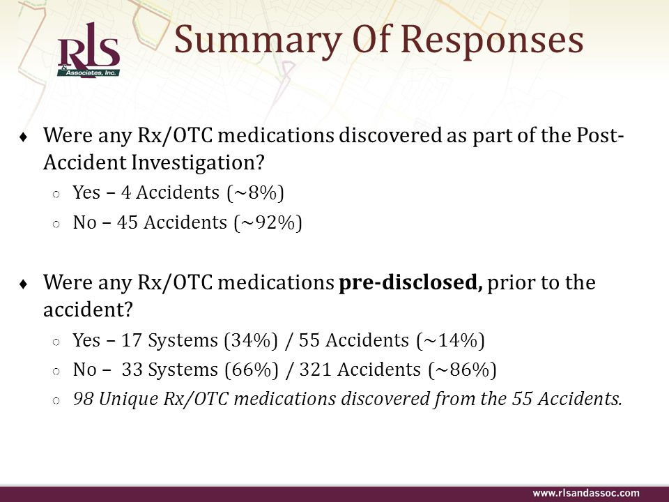 Summary Of Responses Were any Rx/OTC medications discovered as part of the Post-Accident Investigation
