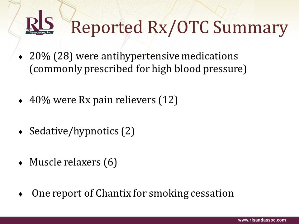 Reported Rx/OTC Summary