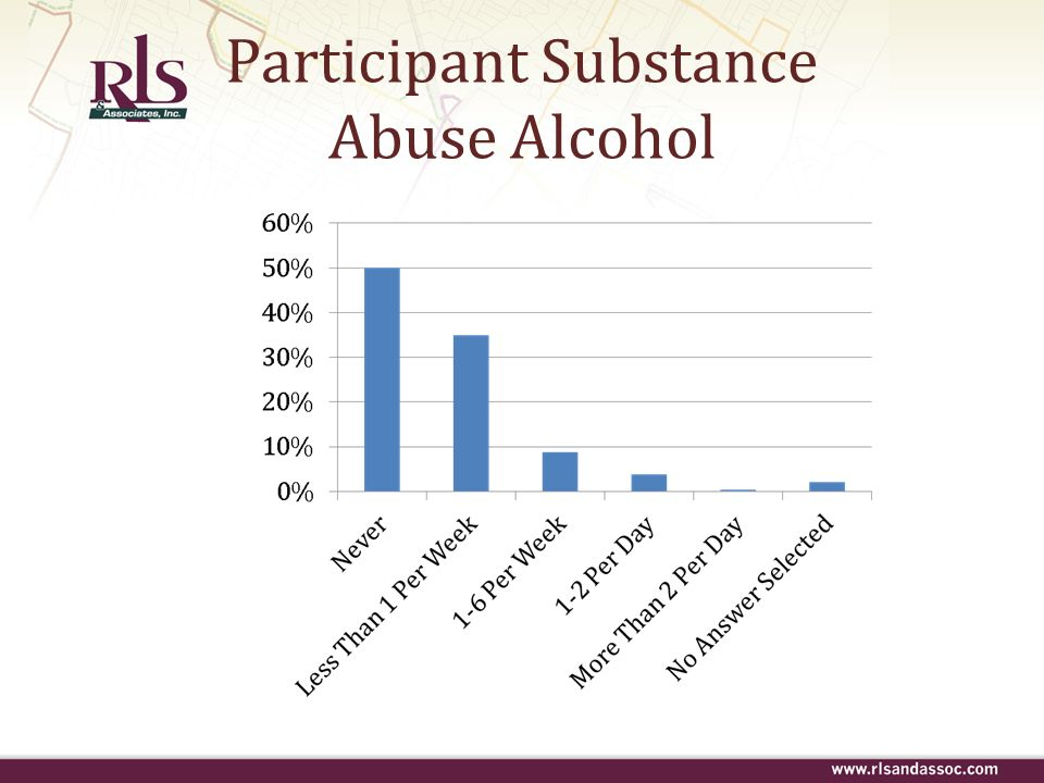 Participant Substance Abuse Alcohol