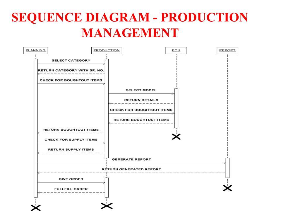 Enterprise Resource Planning Erp Ppt Video Online Download