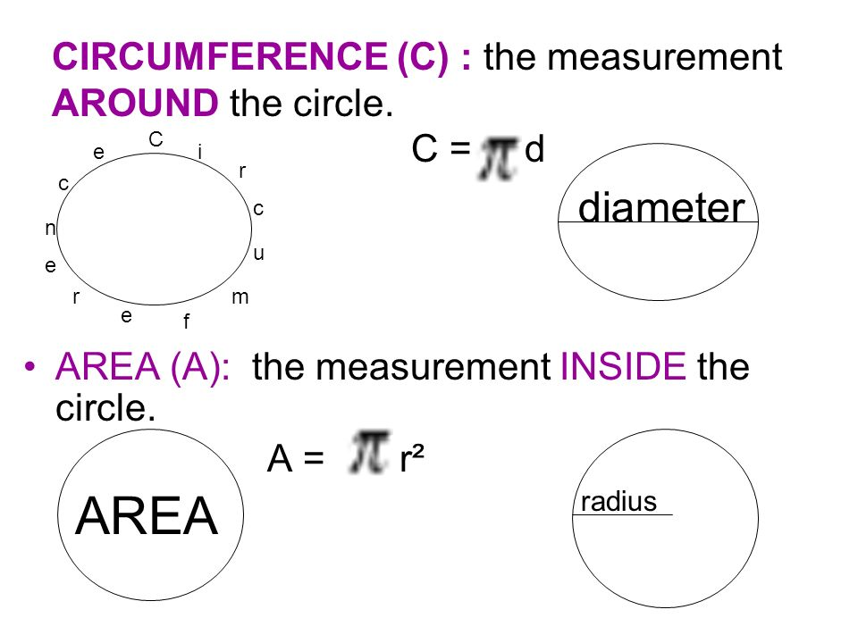 AREA diameter CIRCUMFERENCE (C) : the measurement AROUND the circle.