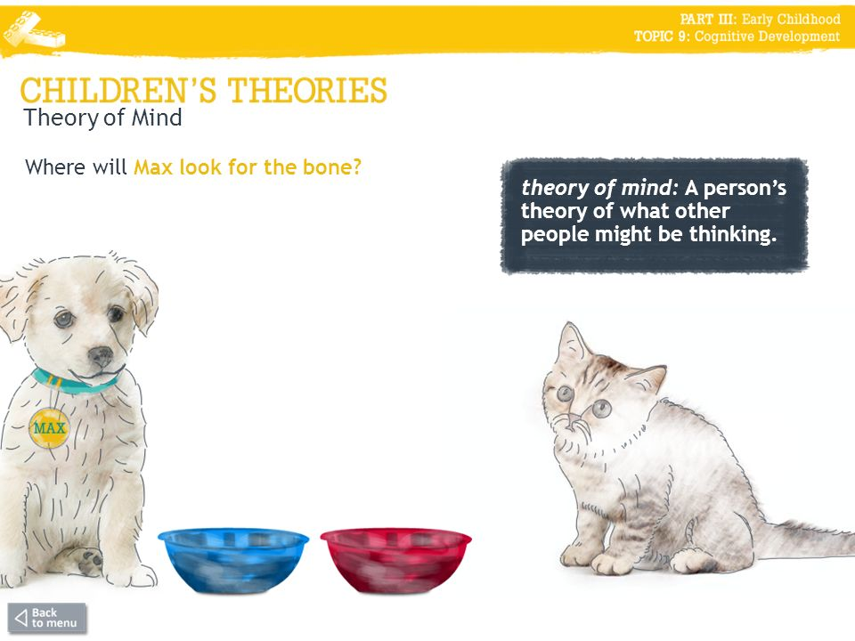 Theory of Mind Where will Max look for the bone