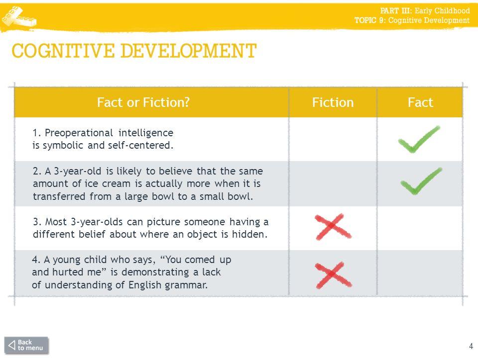 overregularization demonstrates a childs understanding of