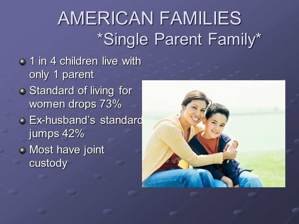 AMERICAN FAMILIES *Single Parent Family*