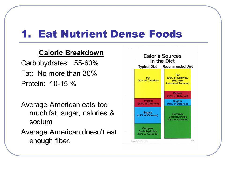 1. Eat Nutrient Dense Foods