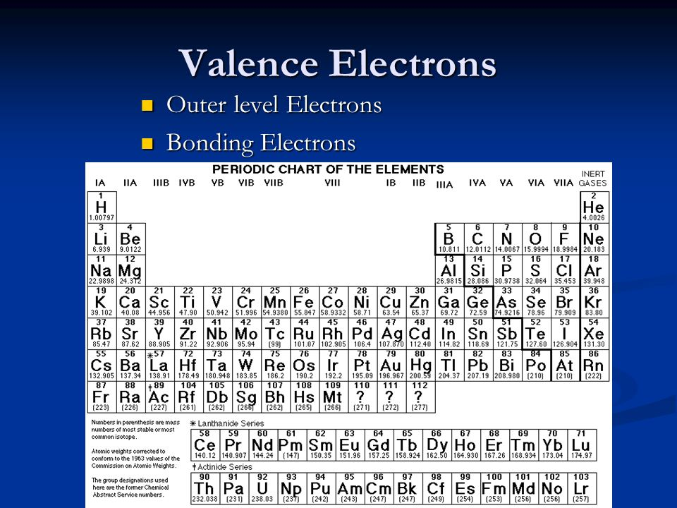 Valence Electrons Outer level Electrons Bonding Electrons