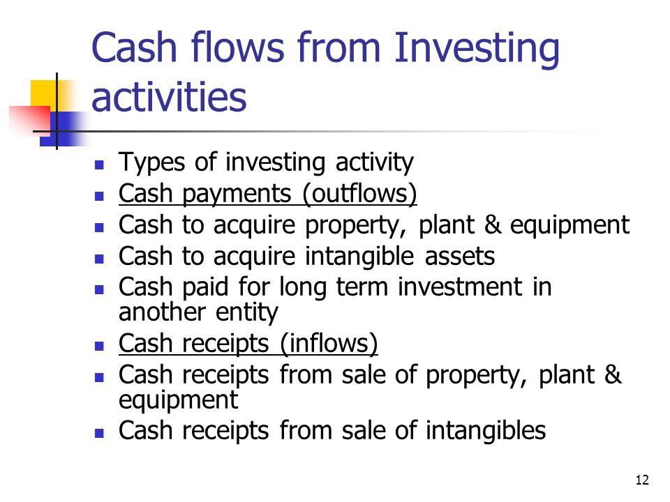Cash Flow Statements Week ppt video online download
