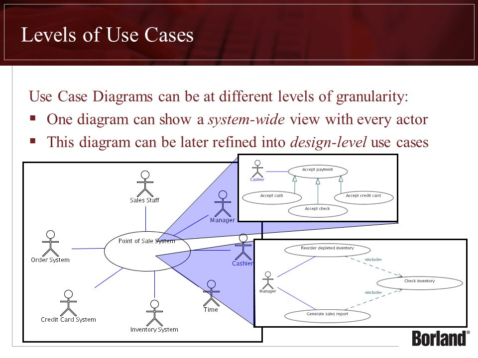 An introduction to use case modeling ppt video online download levels of use cases use case diagrams can be at different levels of granularity one ccuart Choice Image