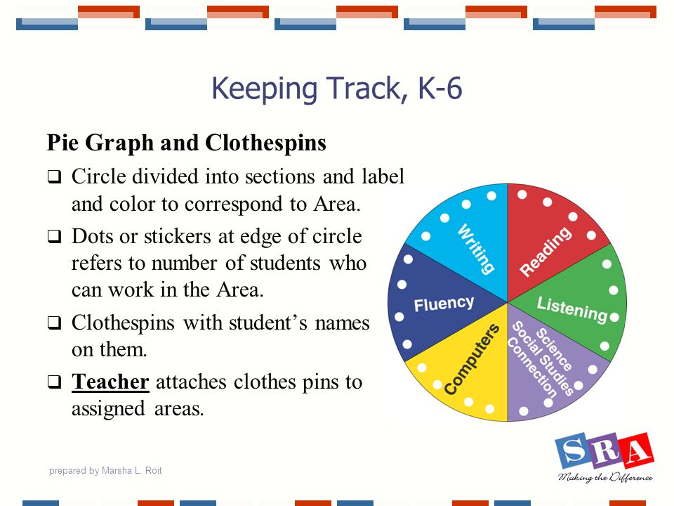 Keeping Track, K-6 Pie Graph and Clothespins