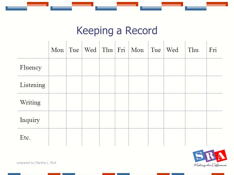 Keeping a Record Mon Tue Wed Thu Fri Fluency Listening Writing Inquiry
