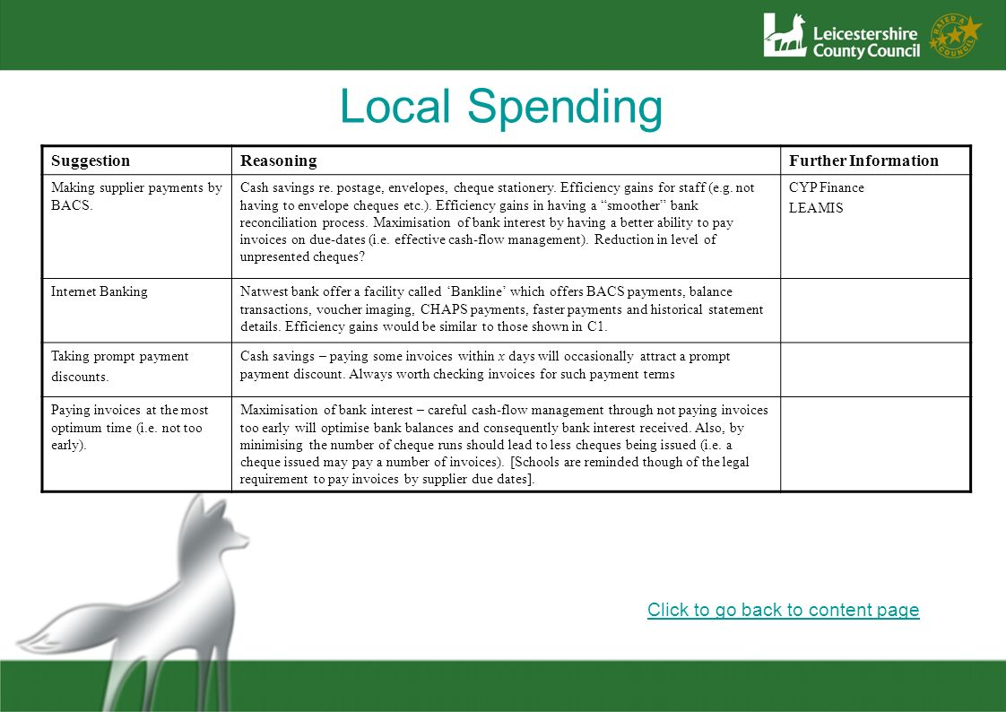 Local Spending Click to go back to content page Suggestion Reasoning
