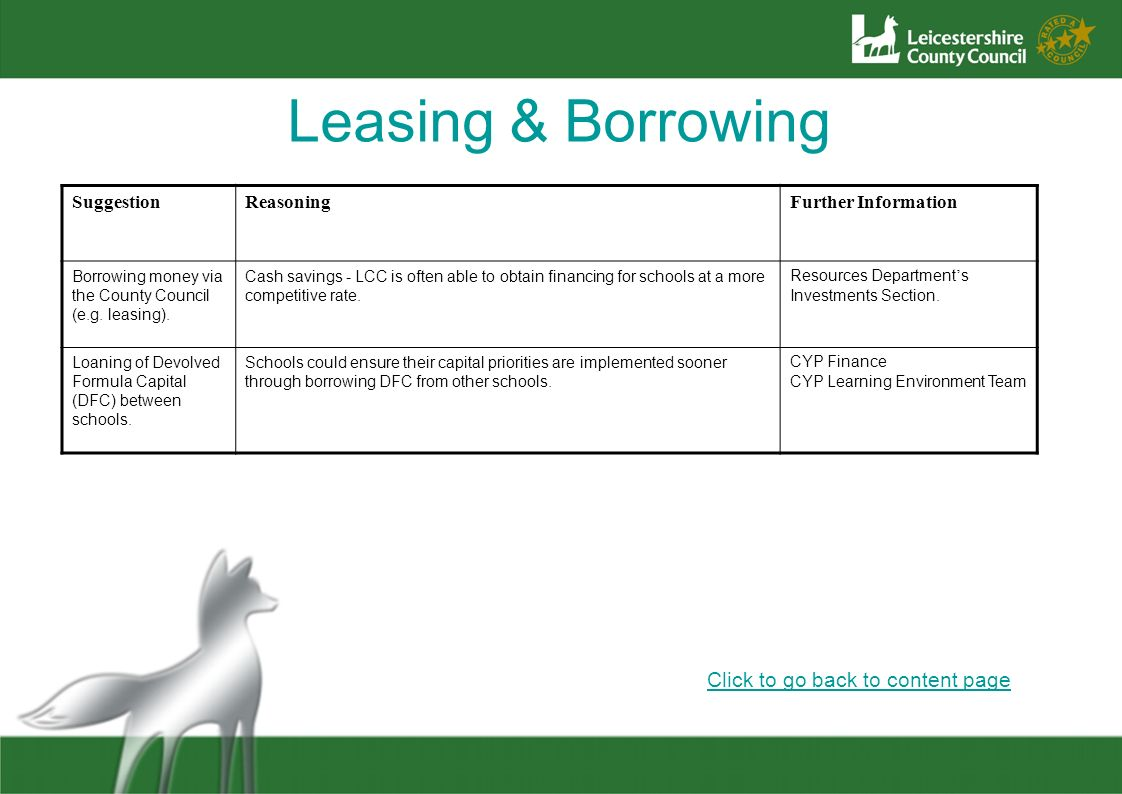 Leasing & Borrowing Click to go back to content page Suggestion