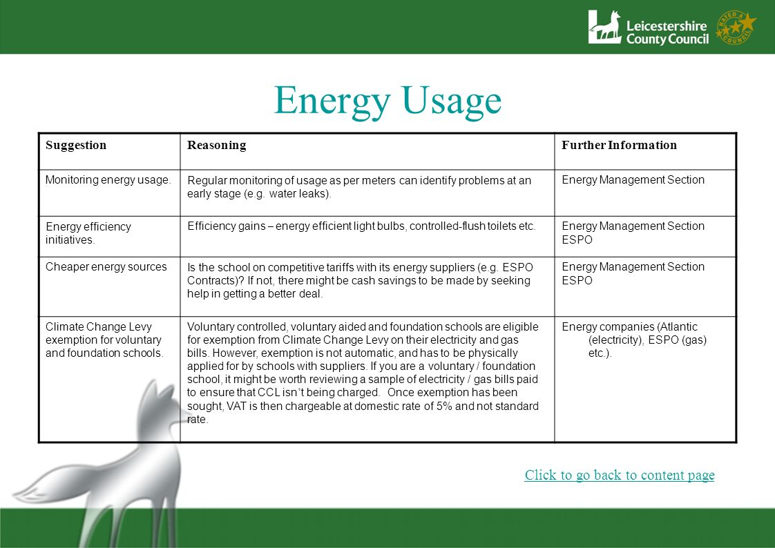 Energy Usage Click to go back to content page Suggestion Reasoning