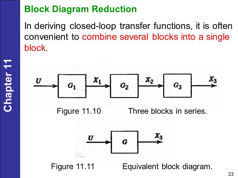 Closed Loop Block Diagram Reduction Trusted Wiring Diagrams