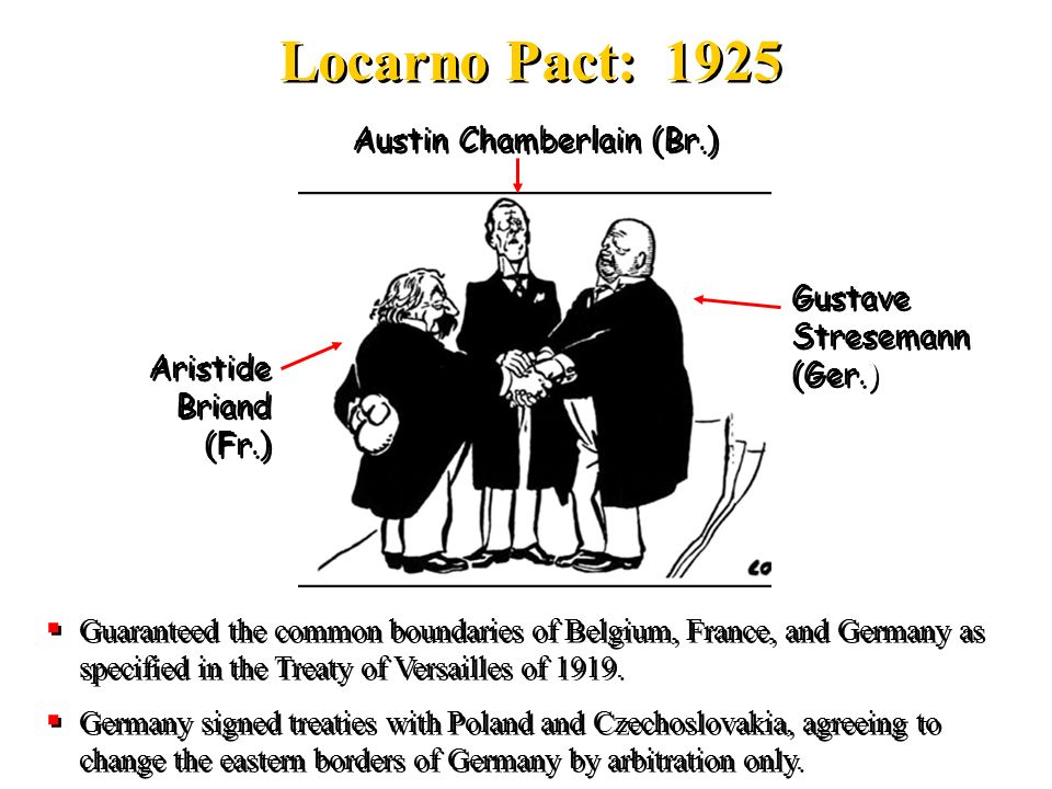 Europe In The 1920s Ppt Download