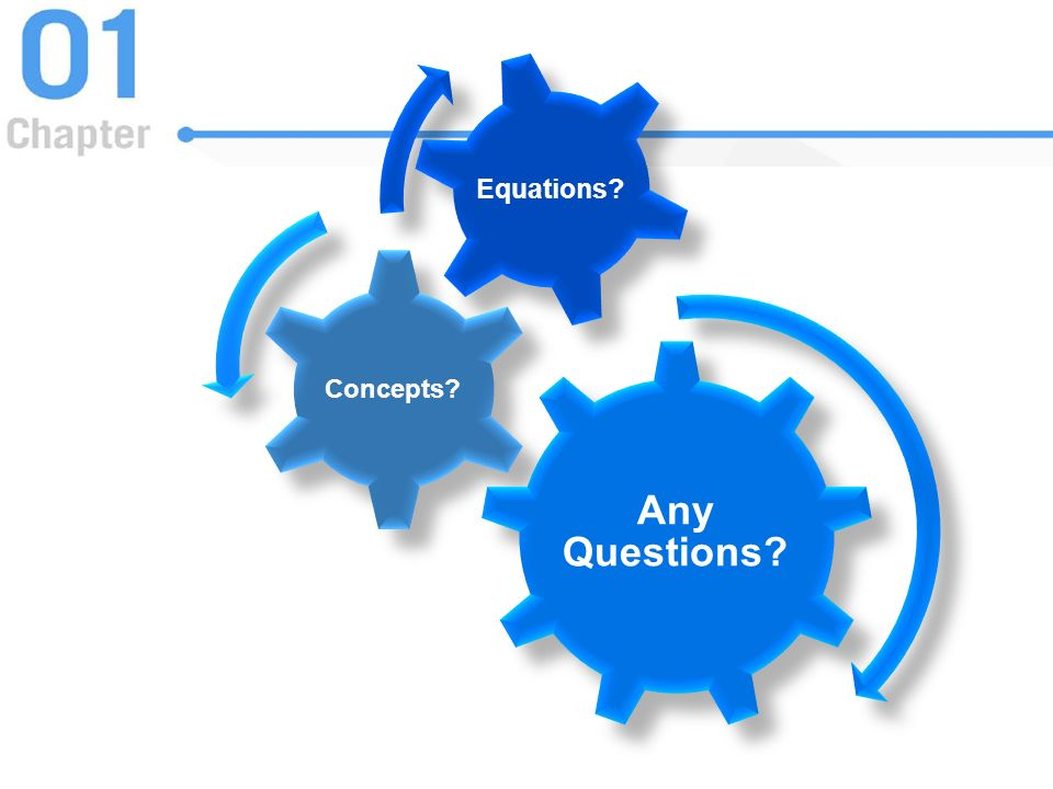 Any Questions Concepts Equations