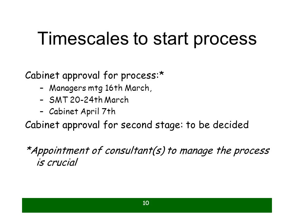 Timescales to start process