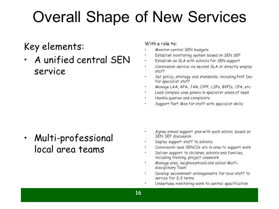 Overall Shape of New Services