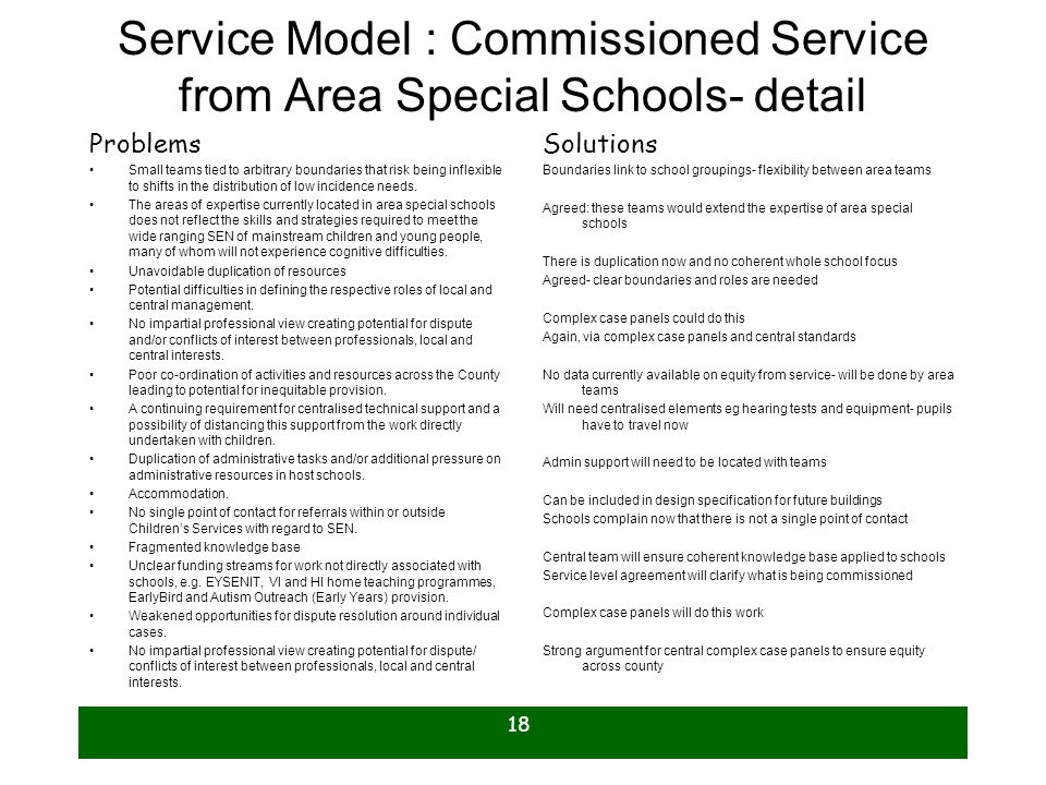 Service Model : Commissioned Service from Area Special Schools- detail