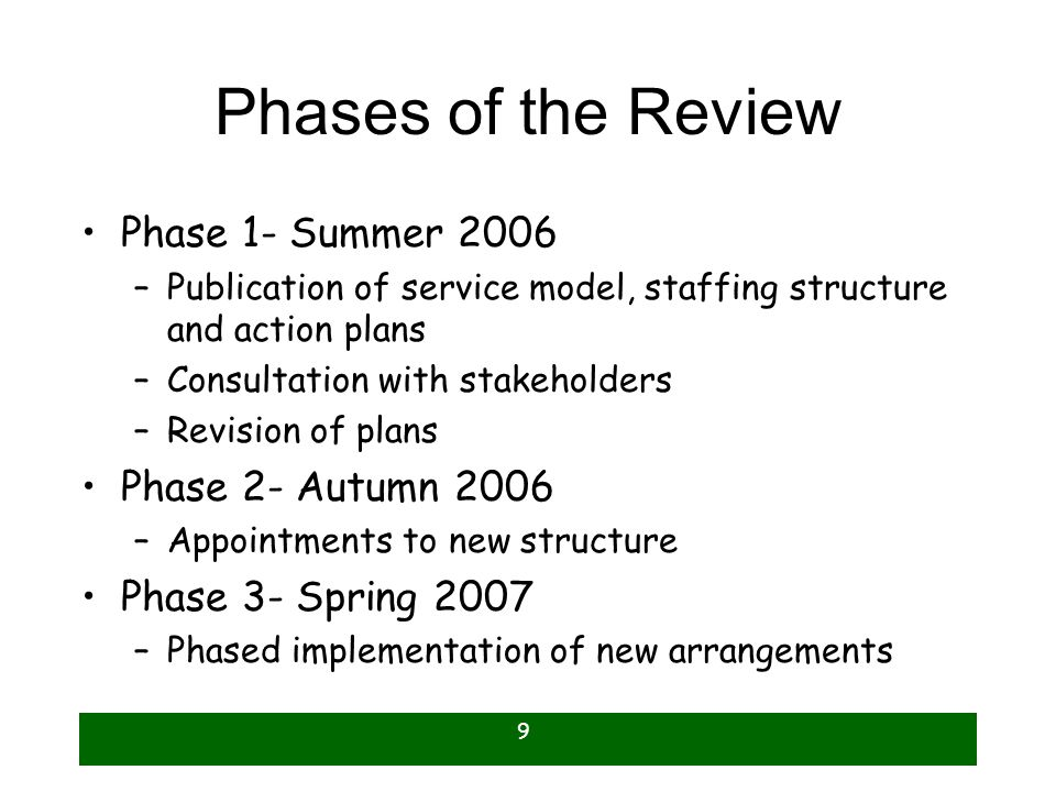 Phases of the Review Phase 1- Summer 2006 Phase 2- Autumn 2006