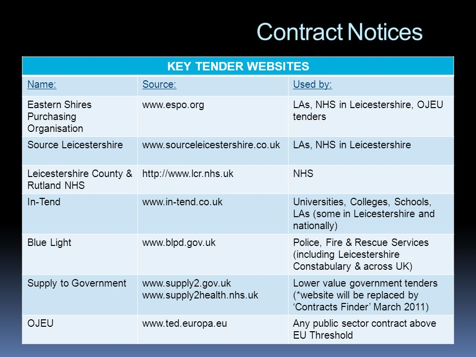 Contract Notices KEY TENDER WEBSITES Name: Source: Used by: