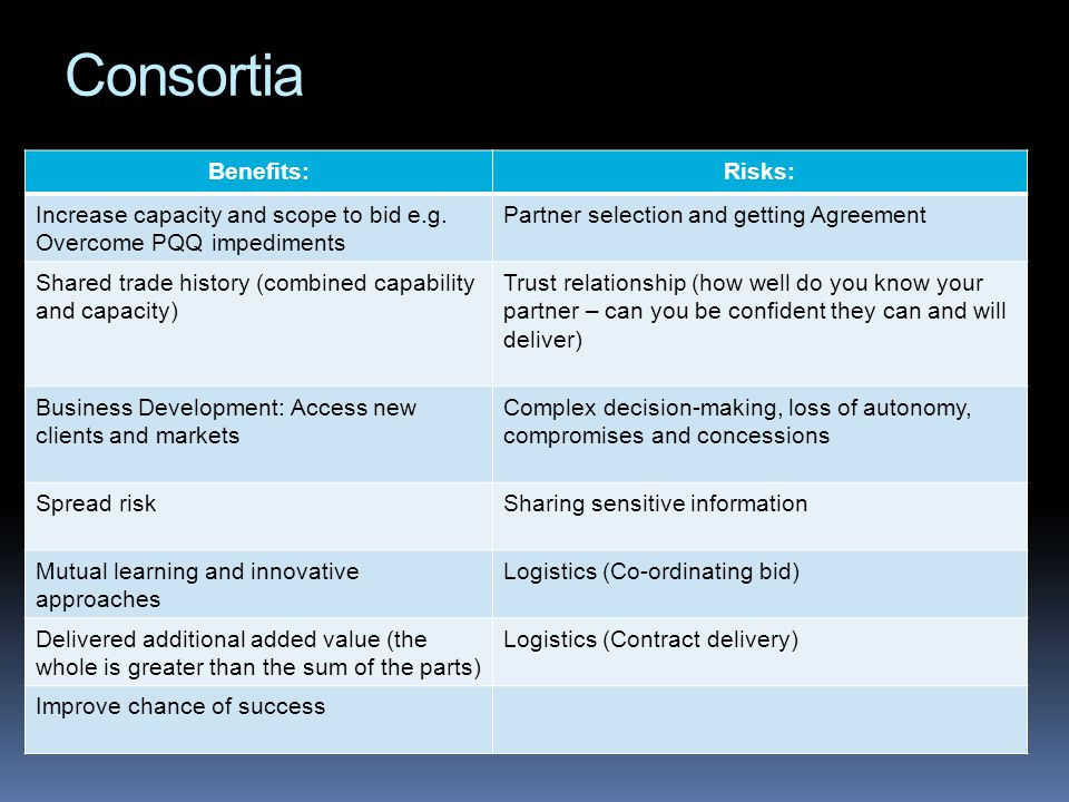 Consortia Benefits: Risks: