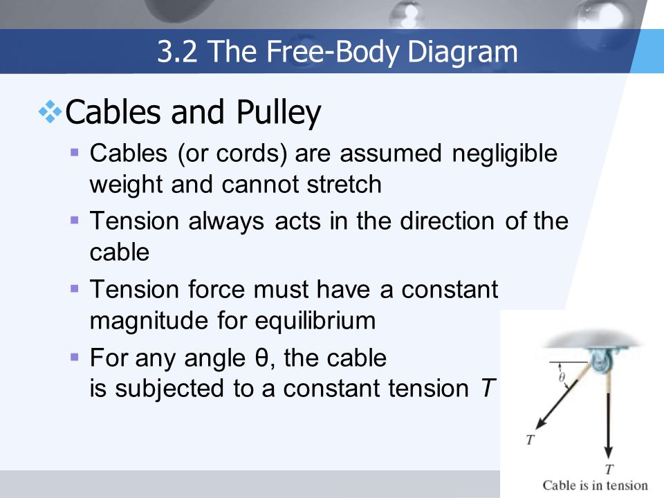 Cables and Pulley 3.2 The Free-Body Diagram