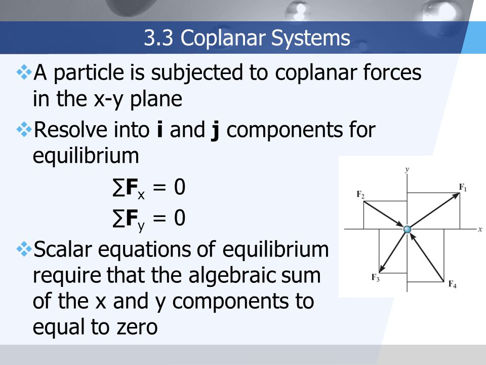 3.3 Coplanar Systems A particle is subjected to coplanar forces in the x-y plane. Resolve into i and j components for equilibrium.