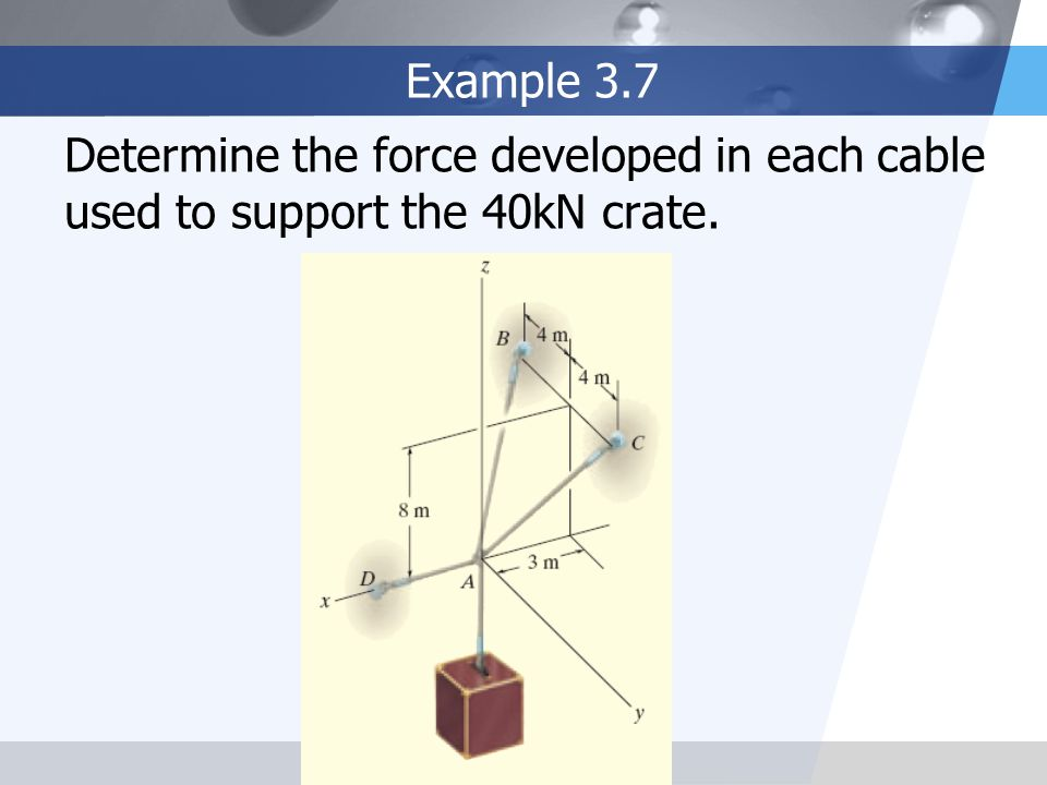 Example 3.7 Determine the force developed in each cable used to support the 40kN crate.