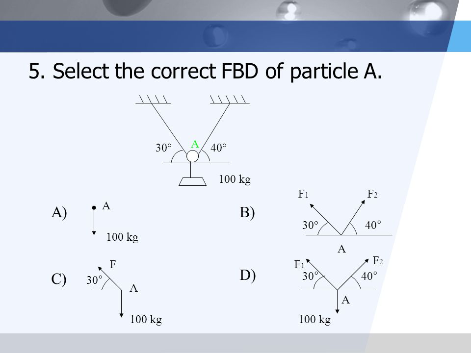 5. Select the correct FBD of particle A.