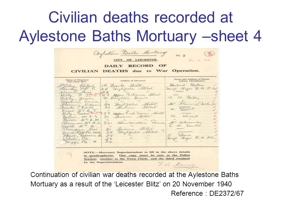 Civilian deaths recorded at Aylestone Baths Mortuary –sheet 4