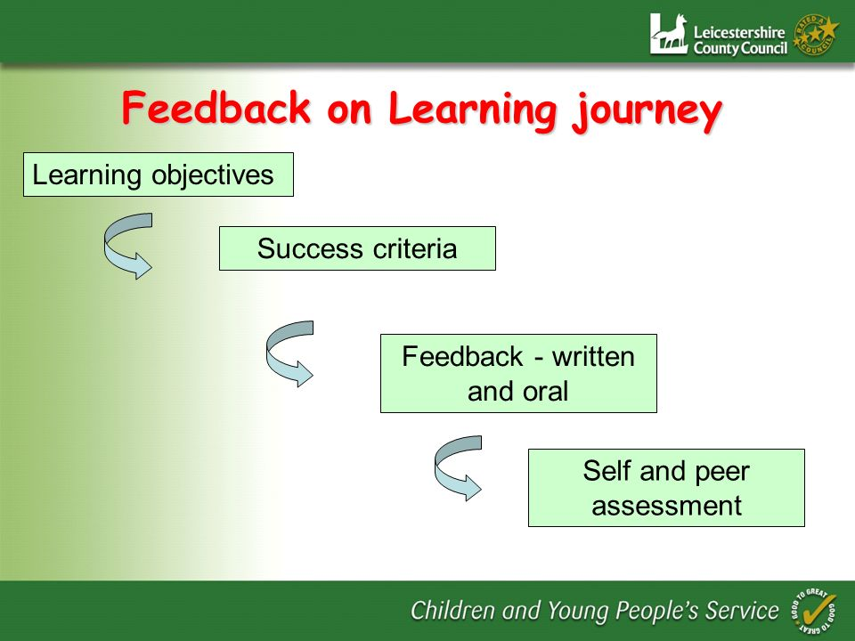 Feedback on Learning journey