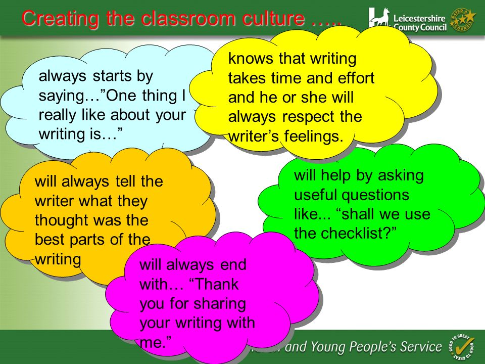 Creating the classroom culture …..