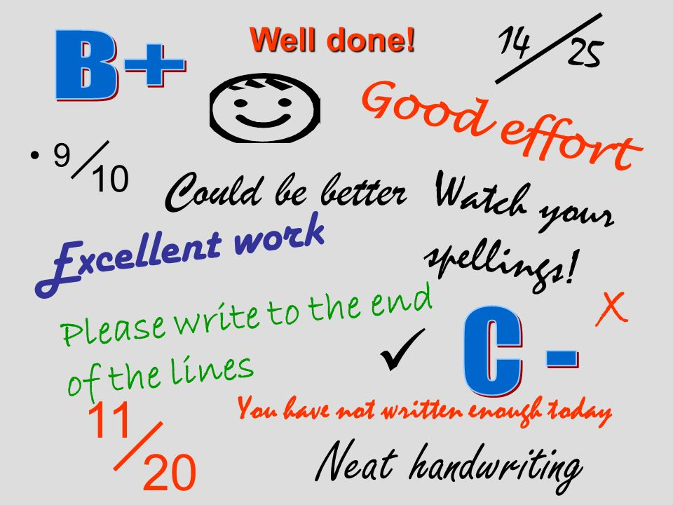 x  Neat handwriting B+ Could be better Watch your spellings!