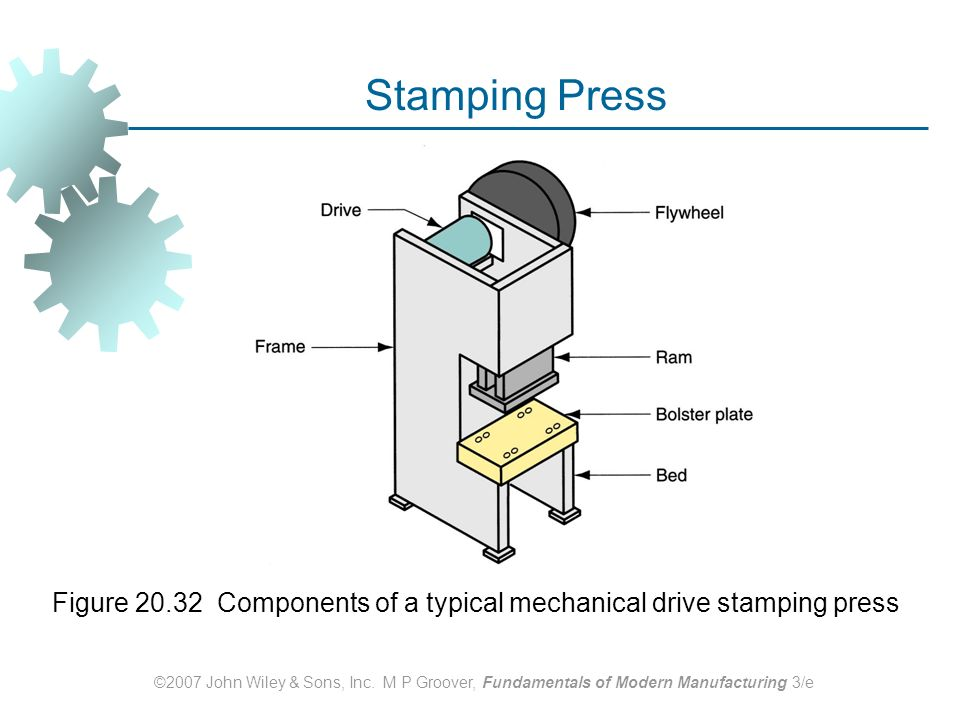 SHEET METALWORKING Dies and Presses for Sheet Metal Processes - ppt