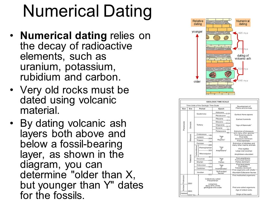 Relative dating and numerical dating