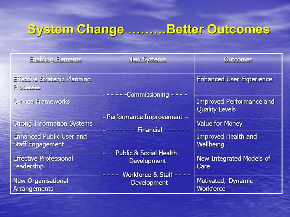 System Change ………Better Outcomes