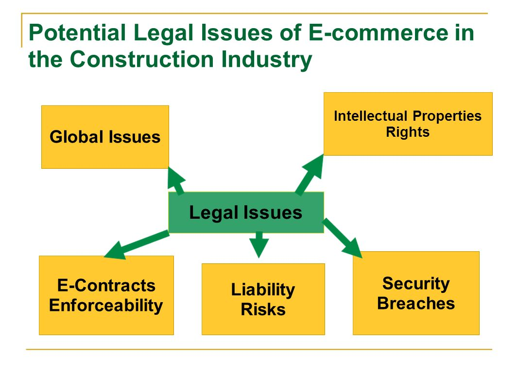 procurement in construction essay Get started construction procurement - critical review order description critical review purpose of assignment 1 the purpose of this assignment is to enable you to: •understand the theory and principles of innovative project procurement strategies andimpact on the construction supply chain.