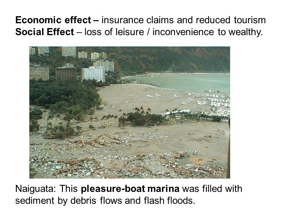 Economic effect – insurance claims and reduced tourism Social Effect – loss of leisure / inconvenience to wealthy.
